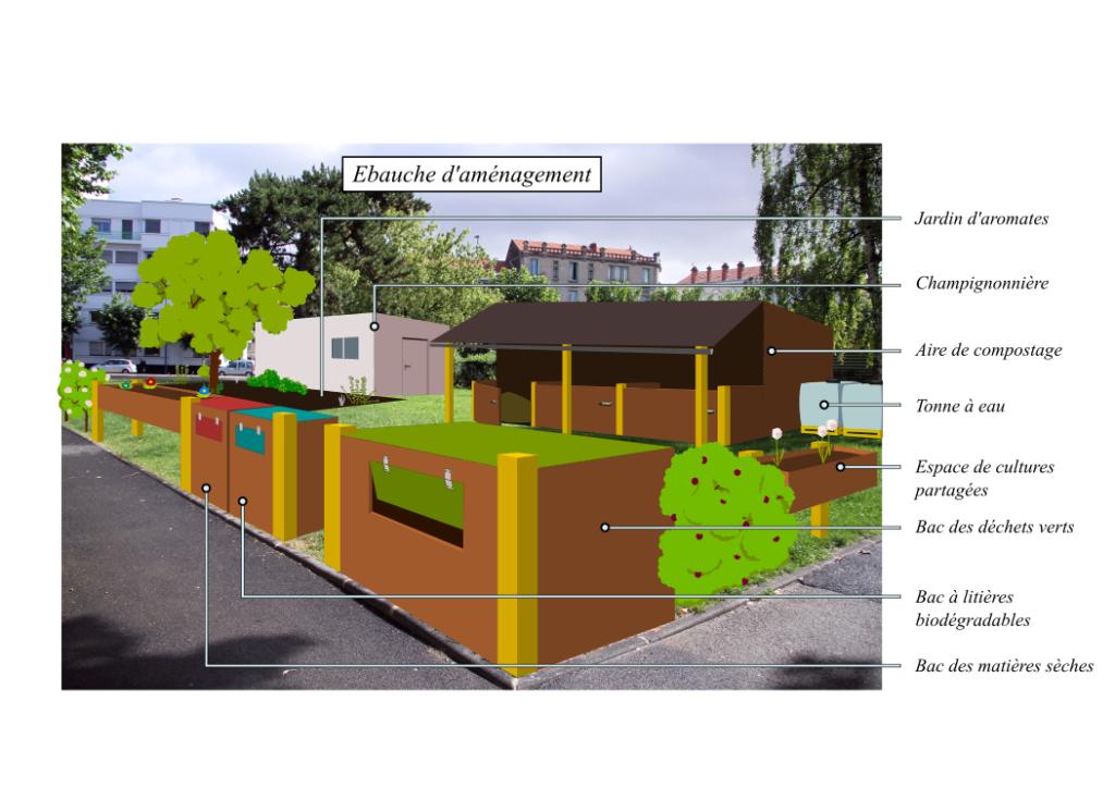 Ébauche d'un plan d'aménagement aux Salins