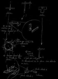 Schéma global présentant les choix réalisés pour la création des différents éléments et leur assemblage pour le jeu Bomboléo.